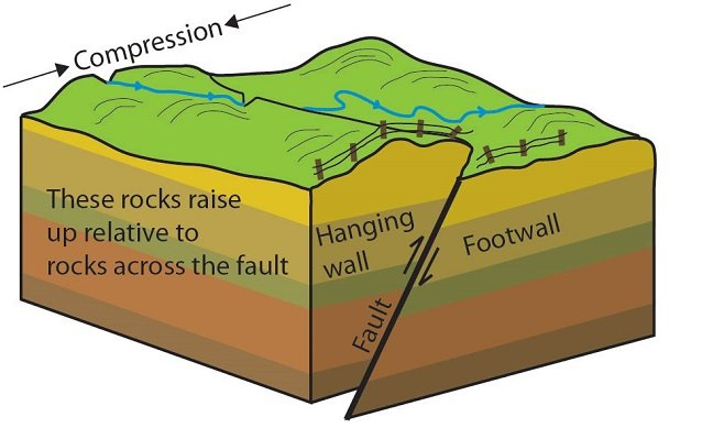 define fracture earth science the earth images revimage org