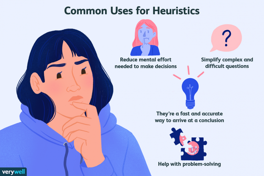 heuristics and cognitive biases