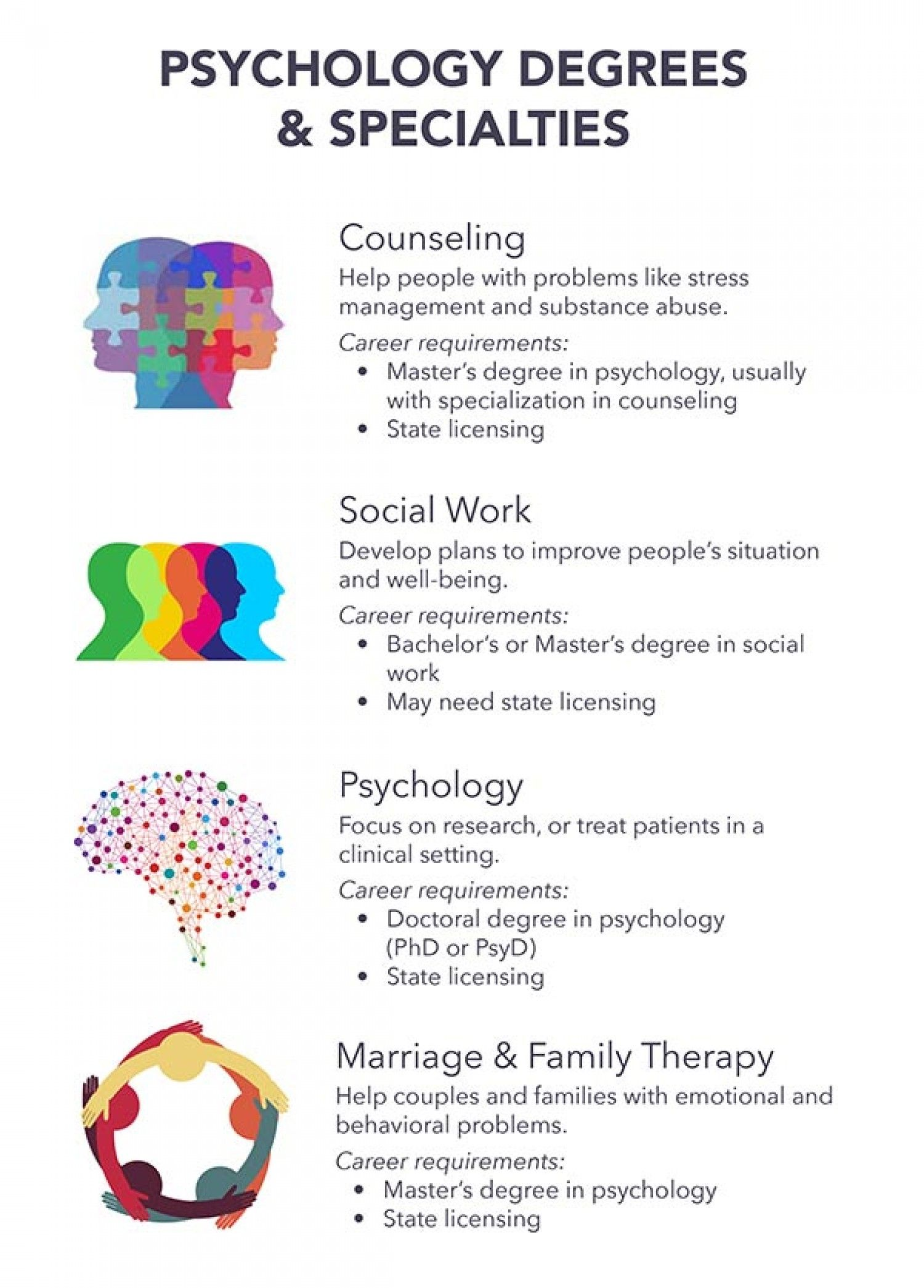 Pin by Growth and Development Service on PSYCHOLOGY ...