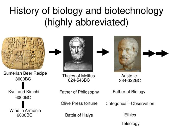 ppt biotechnology toolbox for synthetic biology
