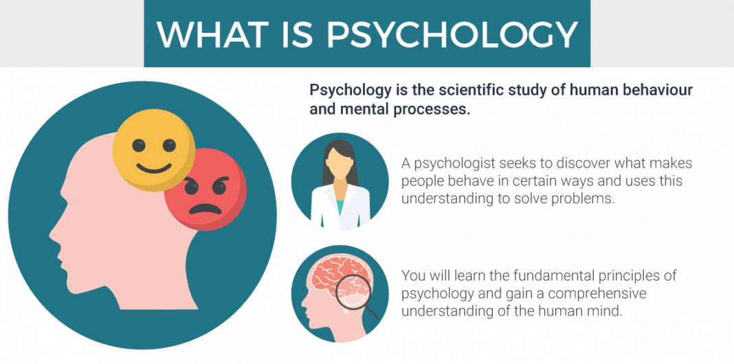 what is psychology and what does it involve social